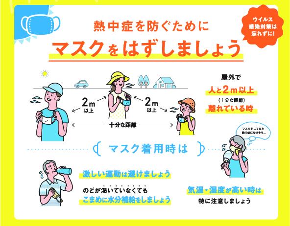 コロナ対応・新しい生活様式『熱中症予防』パンフレット&『実践例』(厚労省発行) | イコール在宅ケアサービス