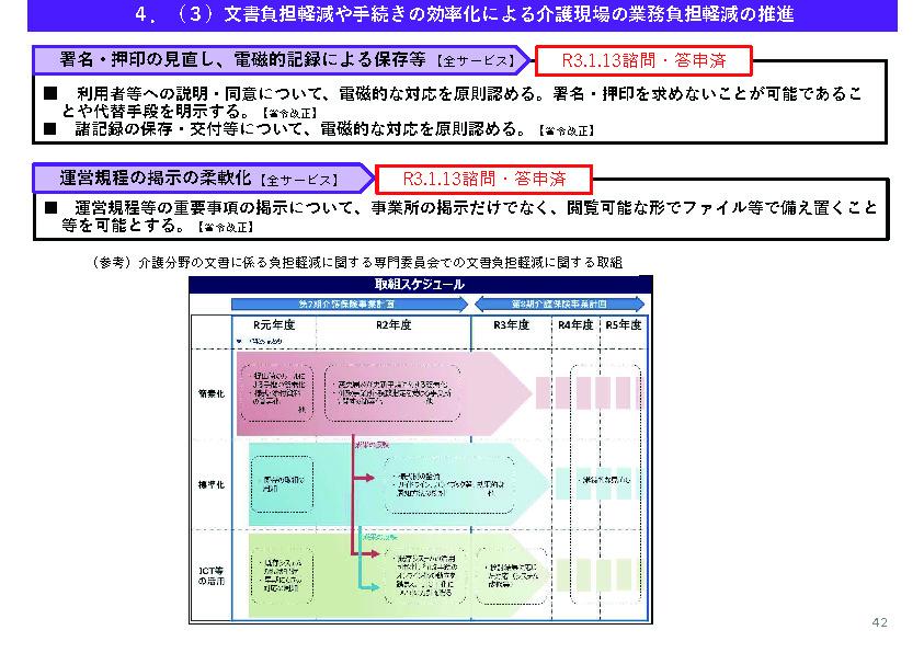 介護保険制度改定【令和3】資料(訪問介護・ケアマネージャーむけ抜粋)