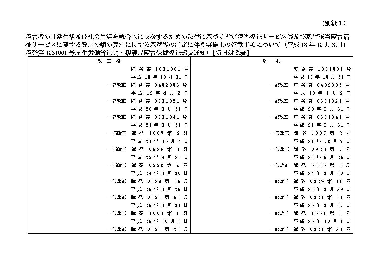 21syogai_taisyohyo_tsuti210330