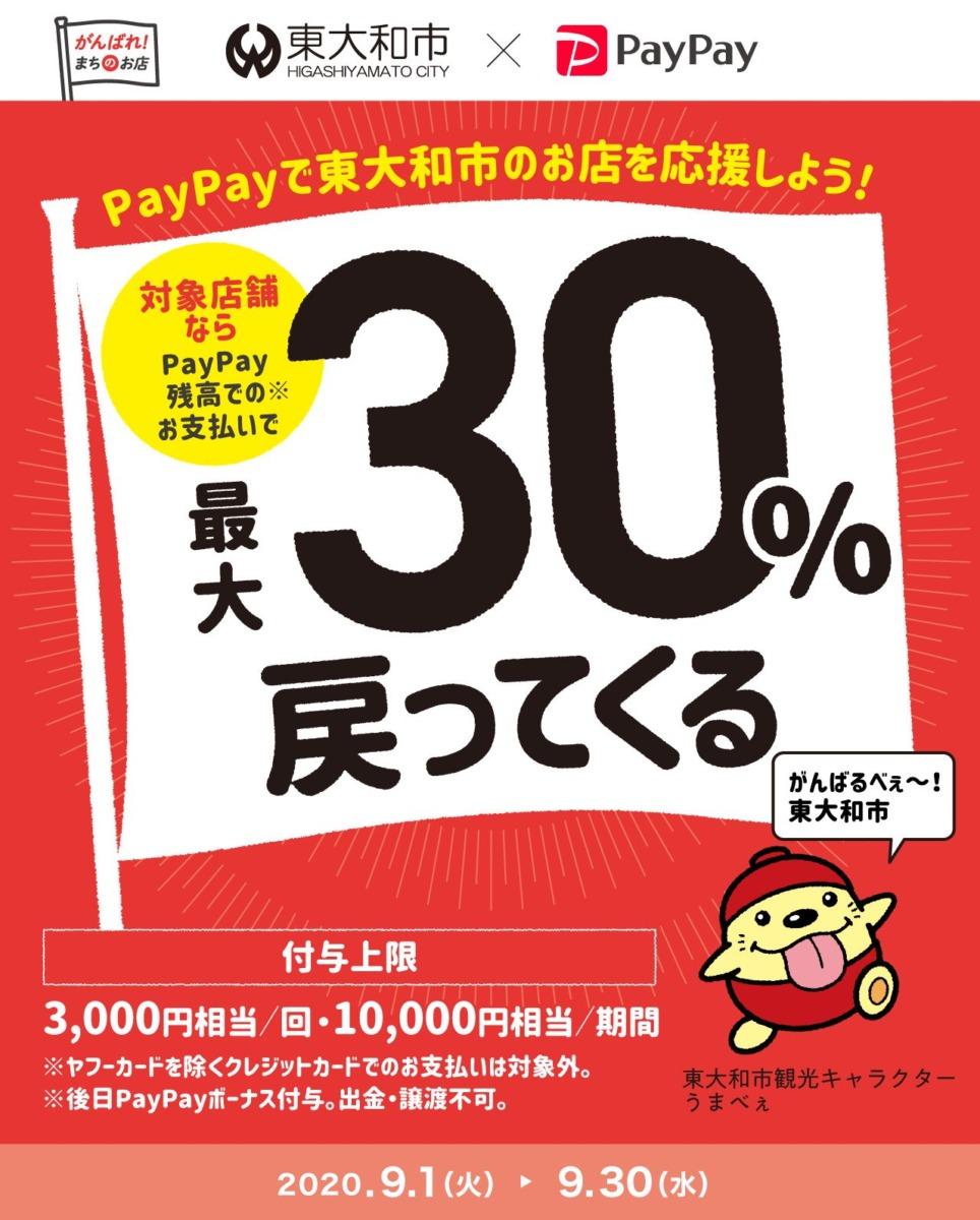 PayPayでケア用品も1万円還元・『がんばれ東大和!』キャンペーン(9/1~30)に参加!!   イコール在宅ケアサービス