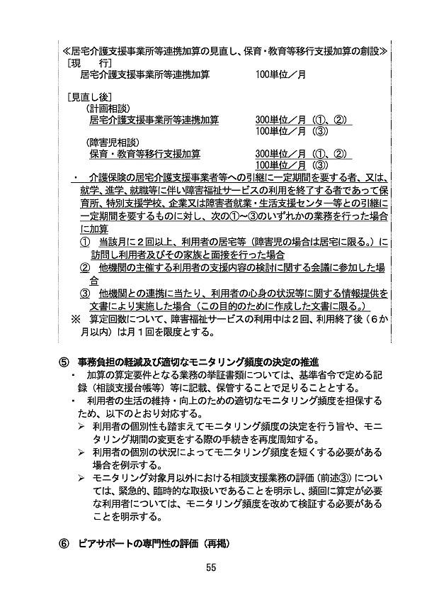 障害福祉サービス制度改定【令和3】資料(訪問系/居宅・重訪・同行・計画相談支援むけ抜粋)