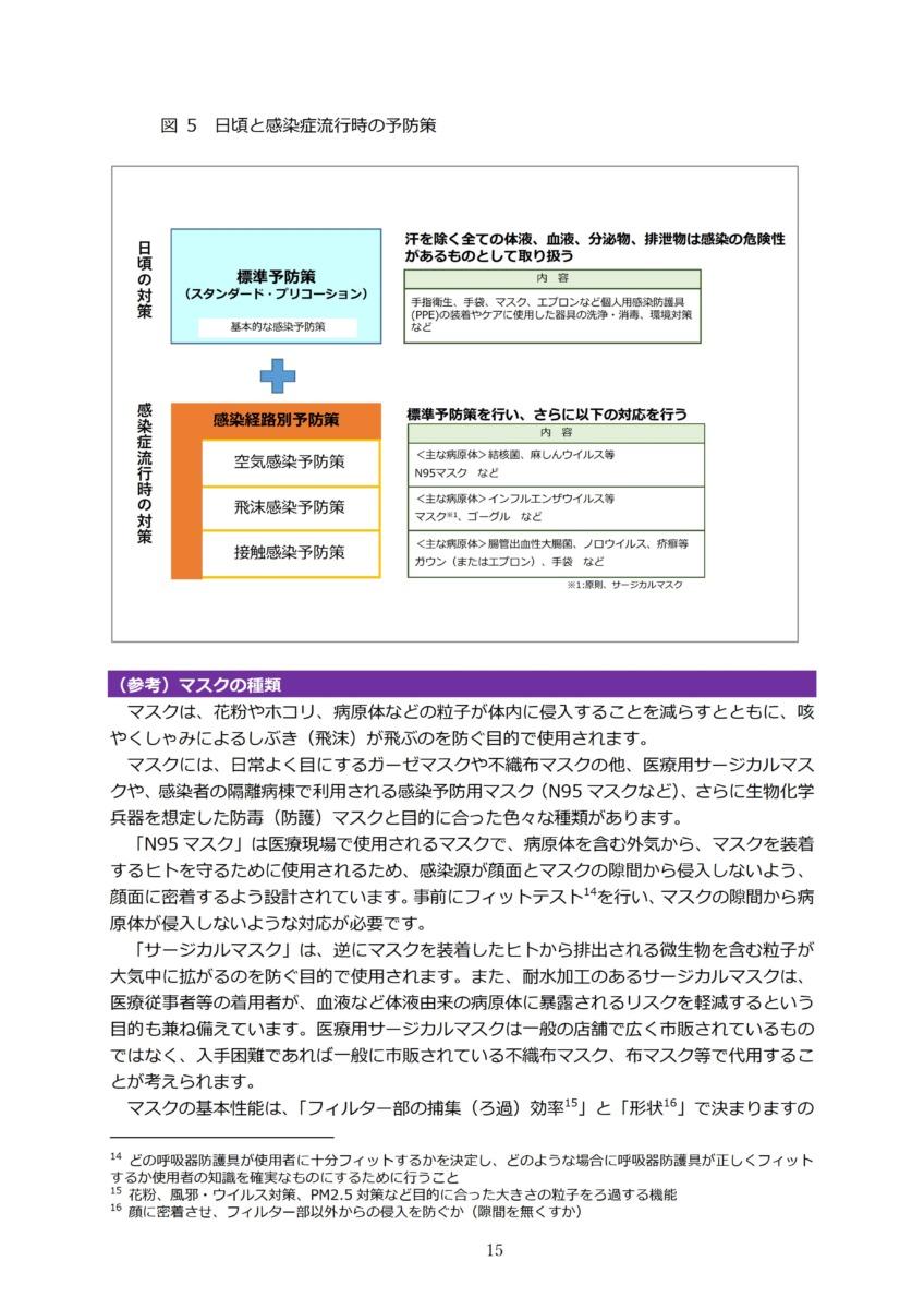 P18 介護現場における感染対策の手引き|厚労省2020/10/1