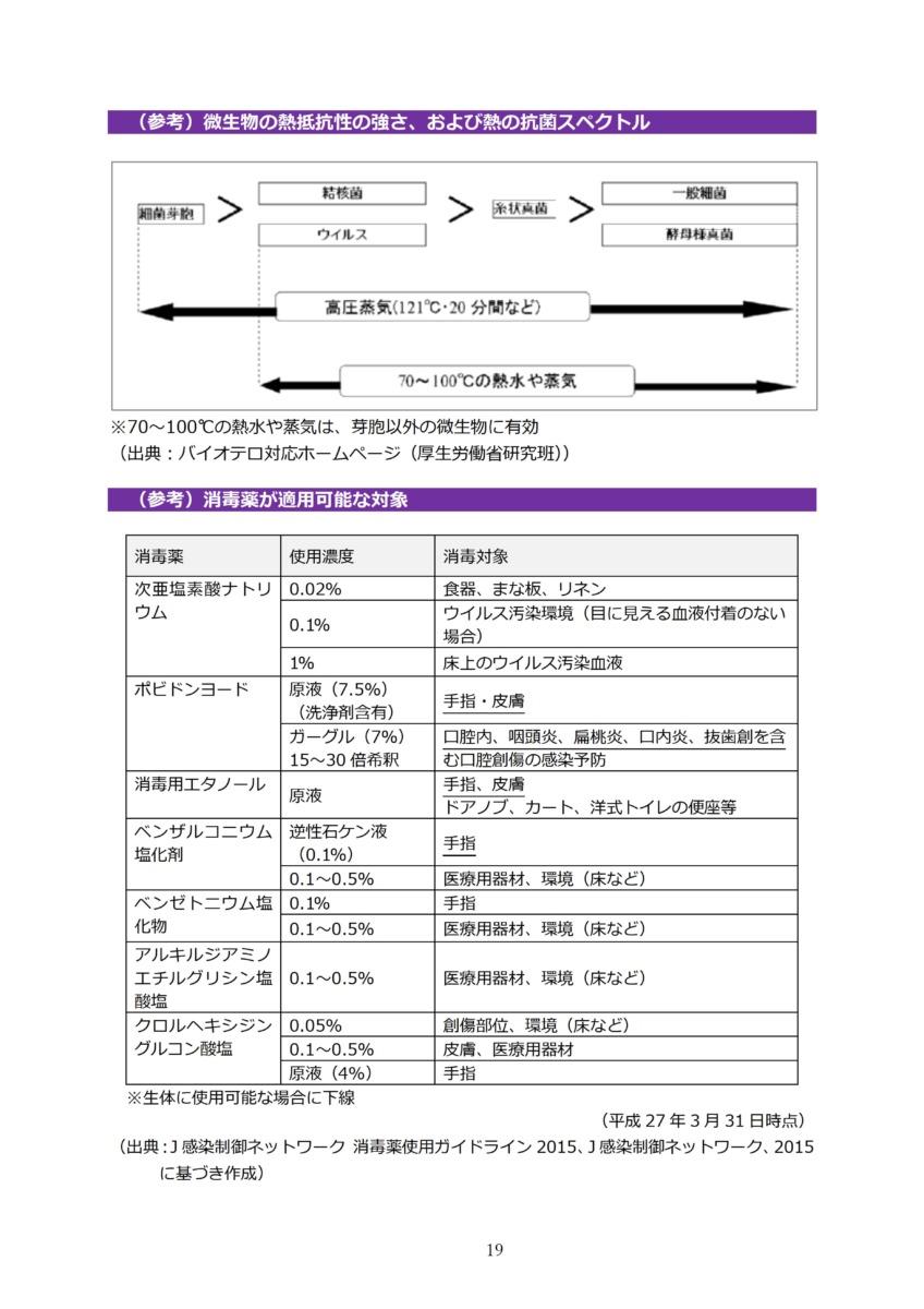 P22 介護現場における感染対策の手引き|厚労省2020/10/1