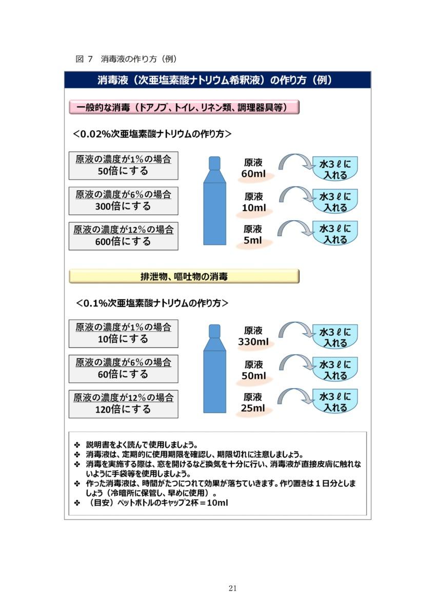 P24 介護現場における感染対策の手引き|厚労省2020/10/1