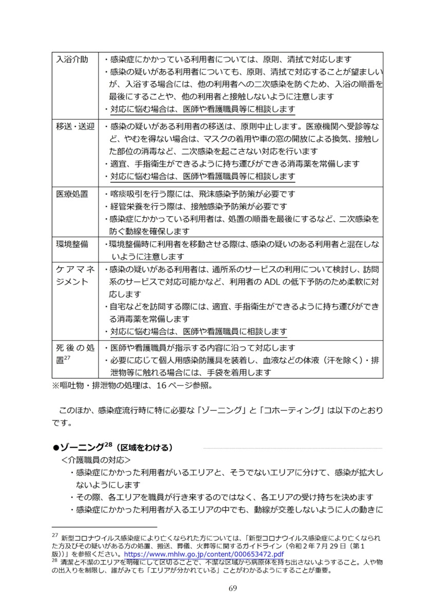 P72 介護現場における感染対策の手引き|厚労省2020/10/1