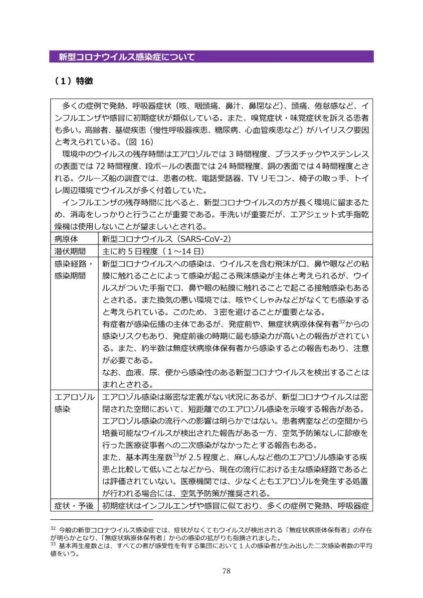 P81 介護現場における感染対策の手引き|厚労省2020/10/1