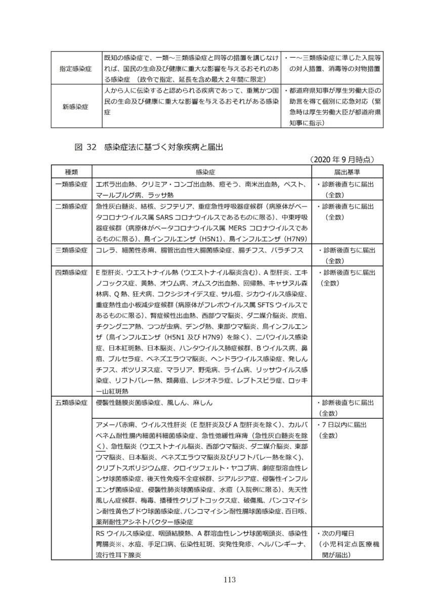 P116 介護現場における感染対策の手引き|厚労省2020/10/1