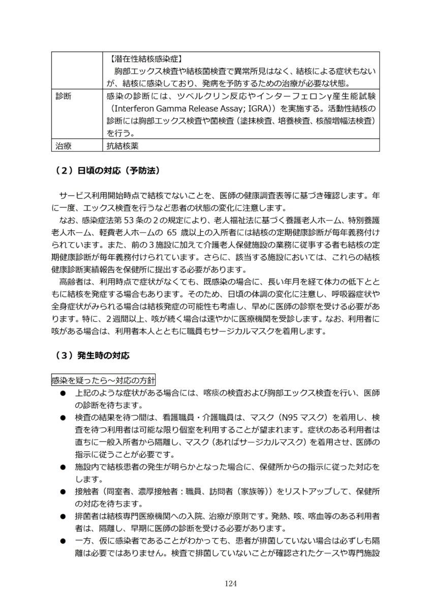 P127 介護現場における感染対策の手引き|厚労省2020/10/1