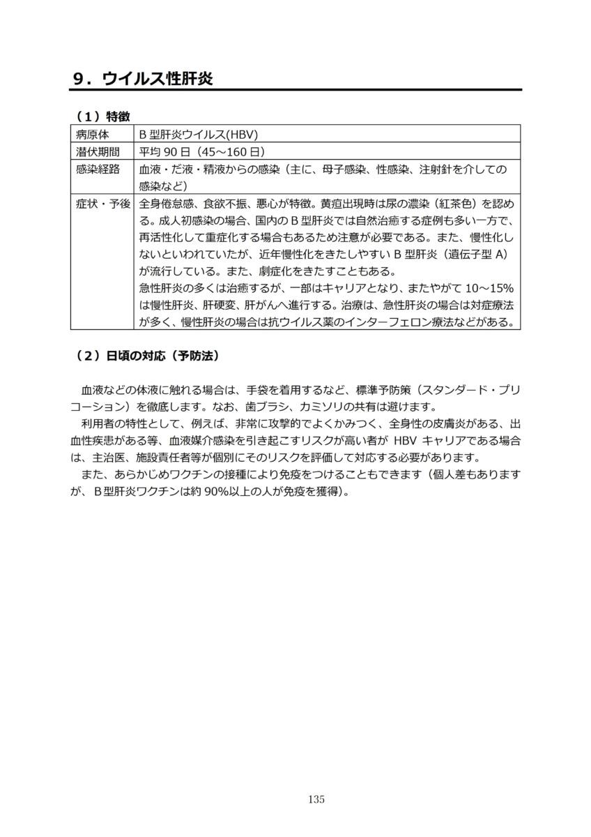 P138 介護現場における感染対策の手引き|厚労省2020/10/1