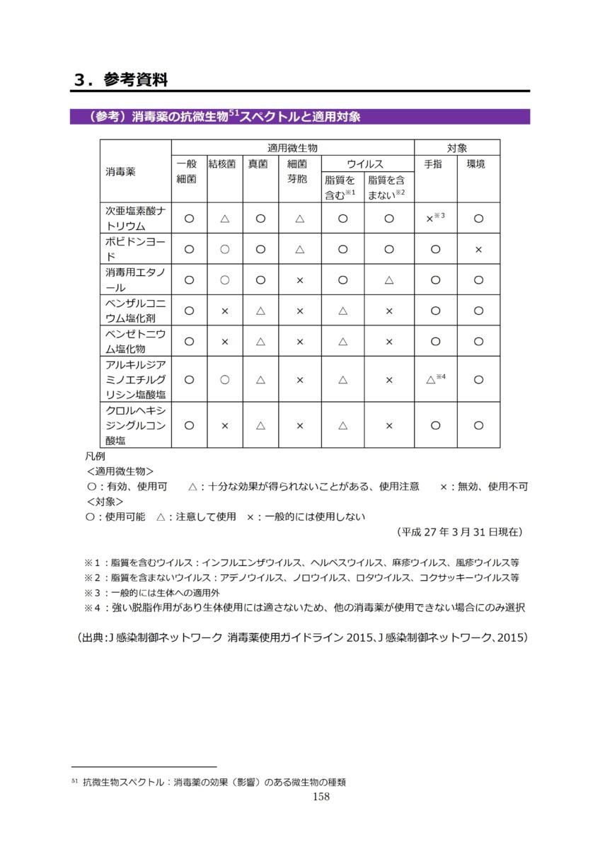 P161 介護現場における感染対策の手引き|厚労省2020/10/1