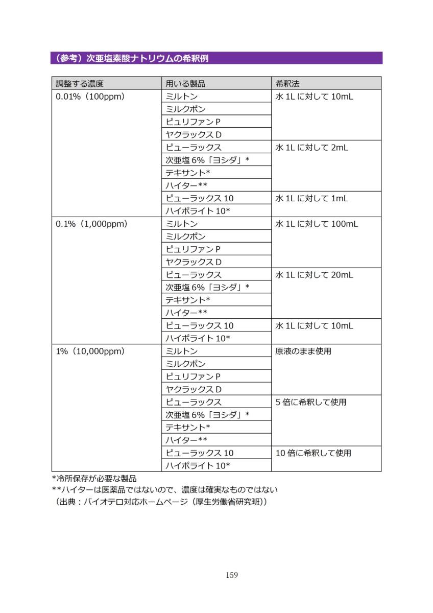 P162 介護現場における感染対策の手引き|厚労省2020/10/1