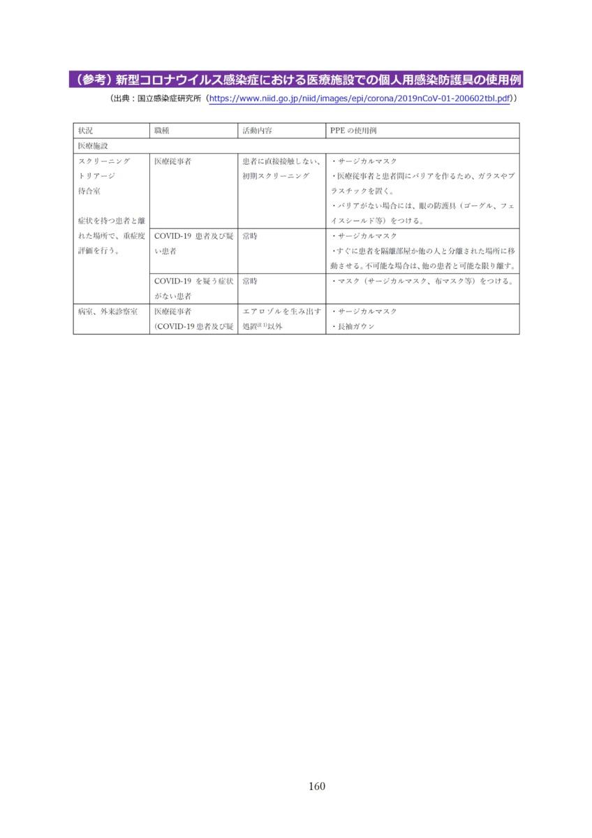 P163 介護現場における感染対策の手引き|厚労省2020/10/1
