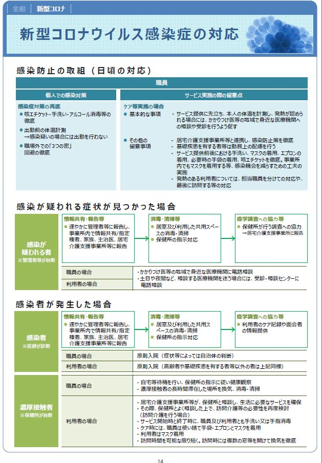 介護職員のための感染対策マニュアル(訪問系)P15|20201001厚労省発行