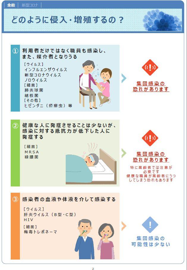 介護職員のための感染対策マニュアル(訪問系)P3|20201001厚労省発行