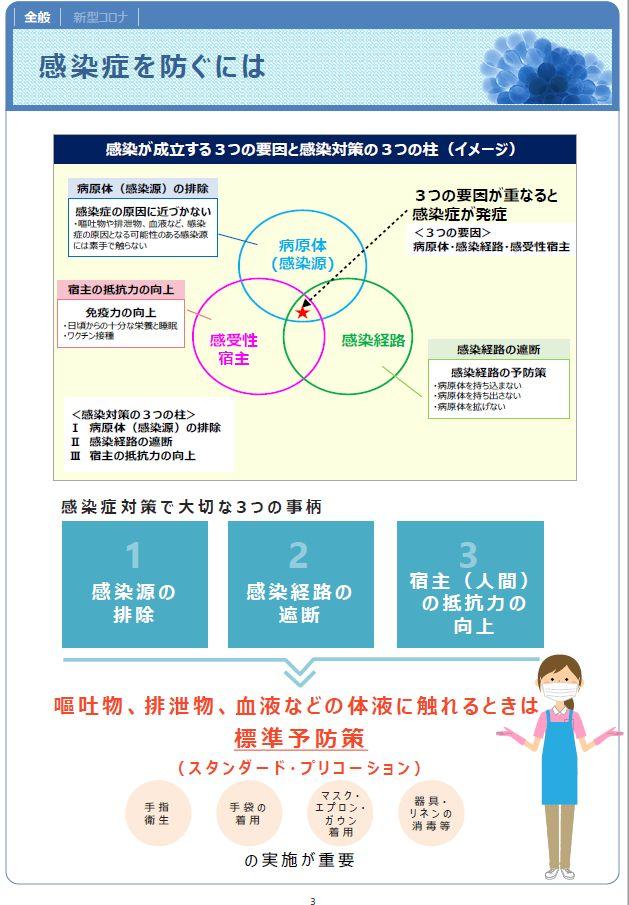 介護職員のための感染対策マニュアル(訪問系)P4|20201001厚労省発行